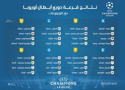 رسميا نتائج قرعة دوري أبطال أوروبا 2017 18 صحيفة وهج الخليج الإلكترونية