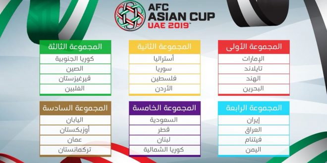 قرعة كأس أسياء 2019 تضع منتخبنا العماني في المجموعة السادسة