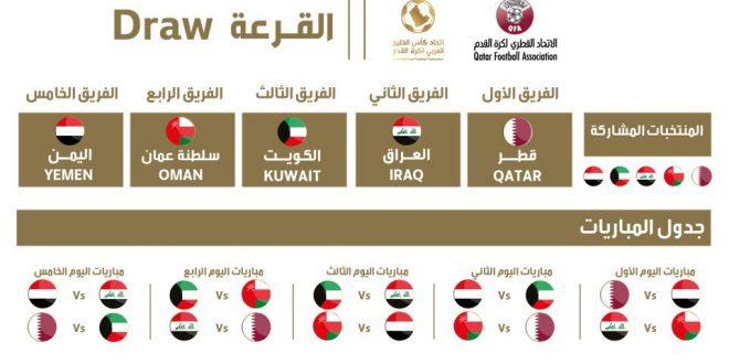 تعرف قرعة كأس الخليج العربي لكرة القدم خليجي 24